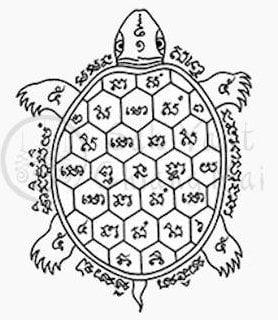Tao-Ruean-Turtle-Sak-Yant-Meaning